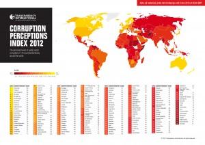 Tabella C - Mappa Percezione Corruzione 2012